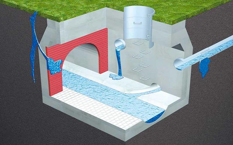 Vanntank og rørledningstetning